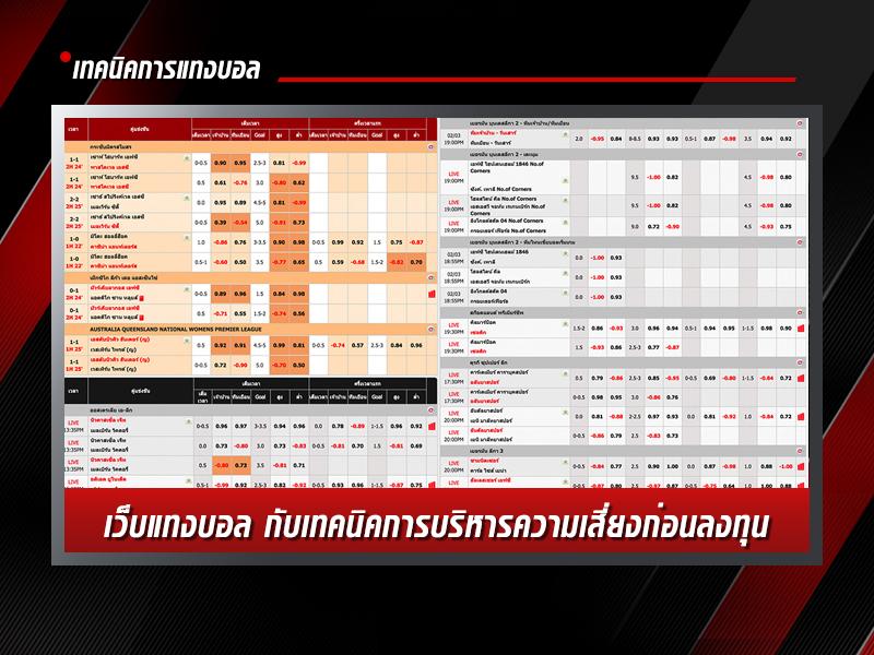 5g88-เว็บแทงบอล-ประเทศไทย-1