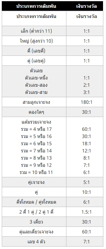 5G88-วิธีการแทงบอล-MainBanner